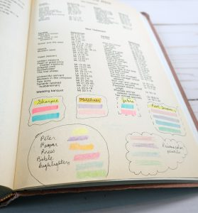 best Bible highlighters test page