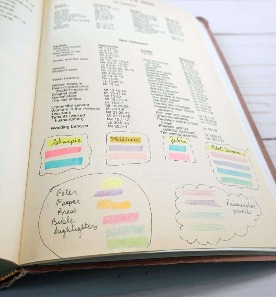 best Bible highlighters - test page front