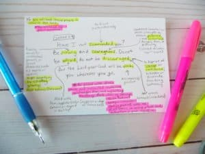Bible journaling ideas - verse mapping